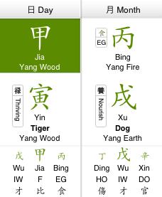 Jia Yin
